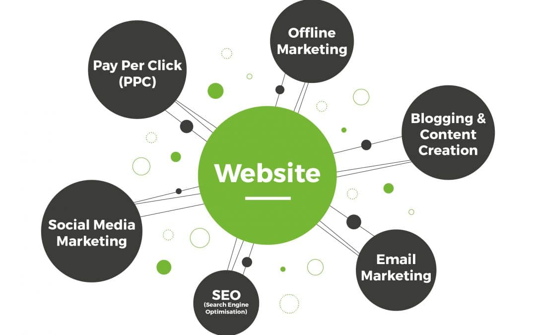 How Can I Make My Website Visible On The Internet?